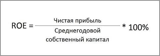 roe_formula